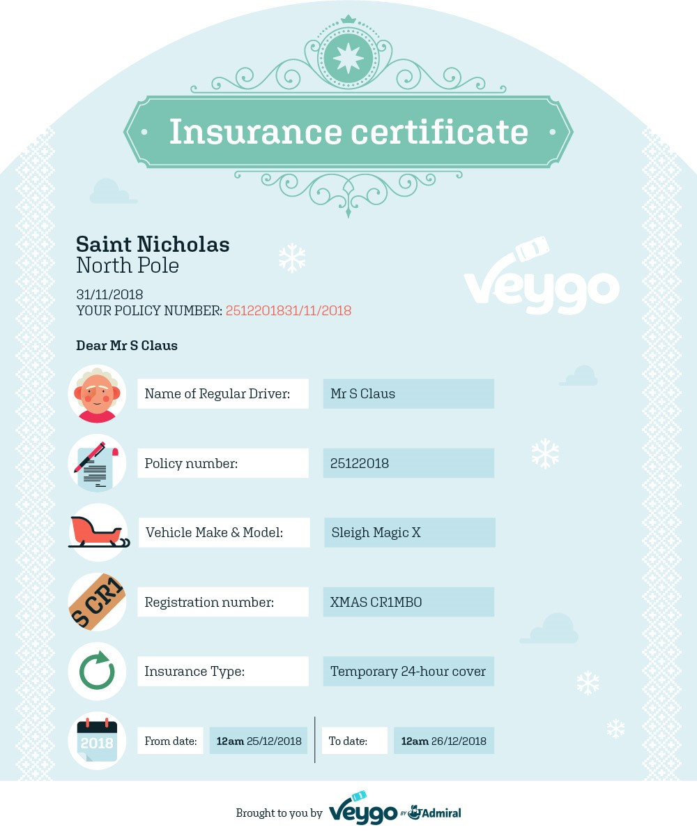 What would it cost to insure Santa's Sleigh - The Insurance Certificate