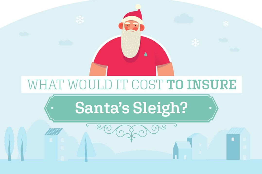 What would It cost to insure santa's sleigh?
