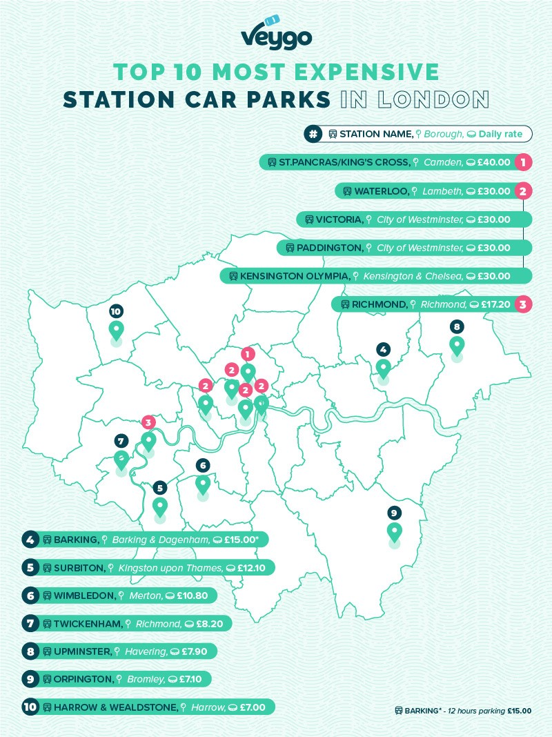 top 10 most expensive car parks in London
